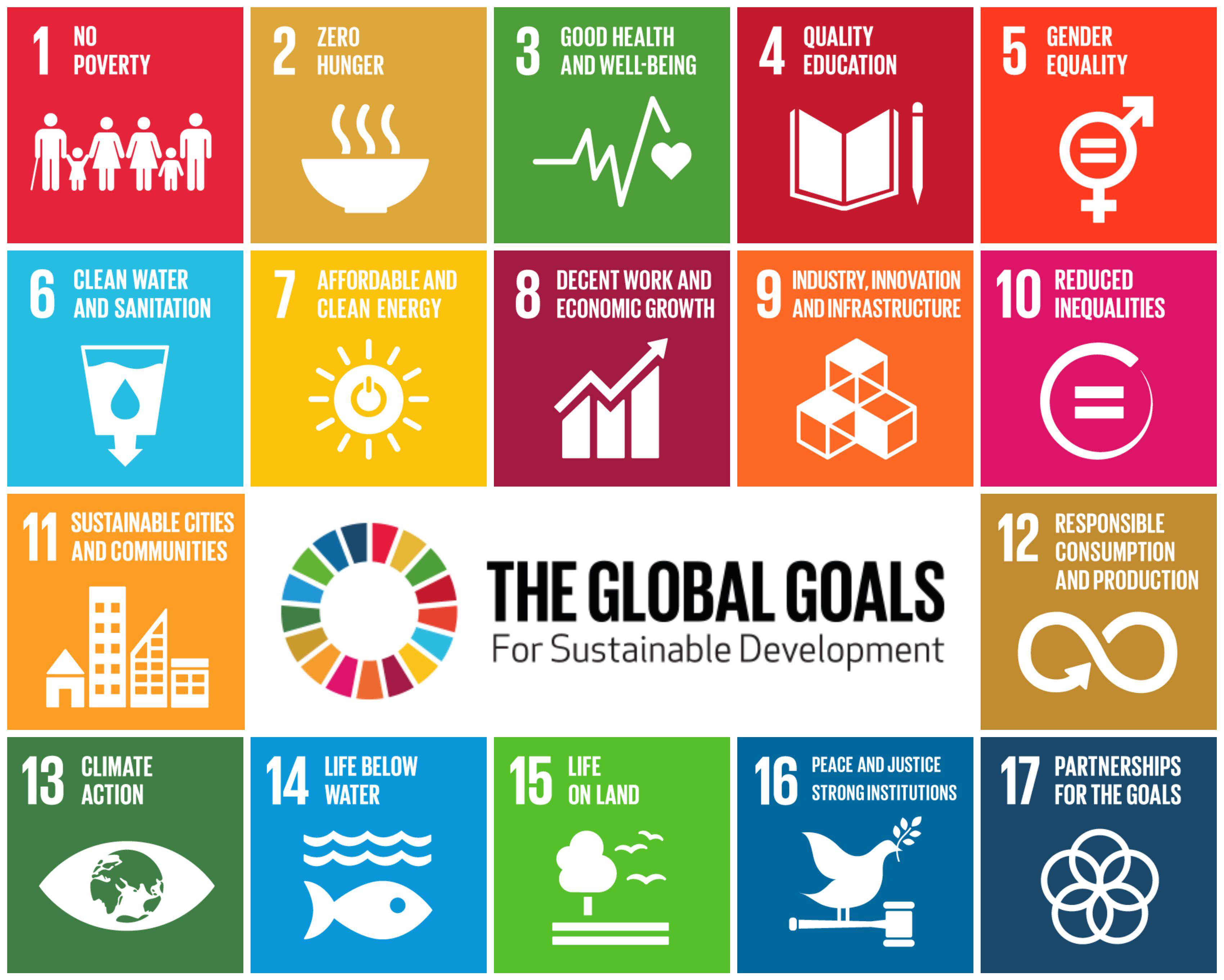 verdensmlene global goals.jpg - 1.65 MB